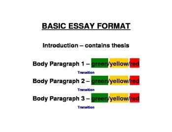 Structure for writing an expository essay